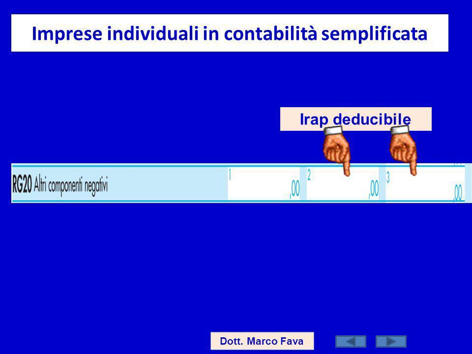 Imprese individuali in contabilità semplificata Dott. Marco Fava Irap deducibile