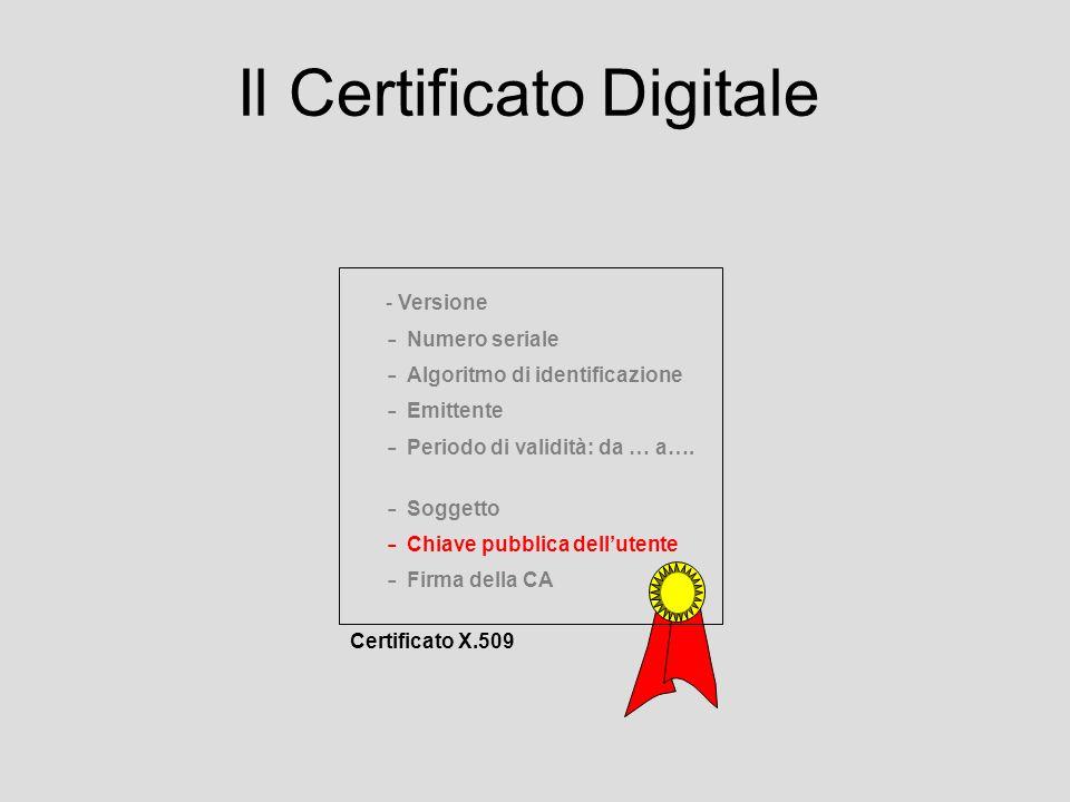 La Certificazione - Firma della CA Certificato X.509 - Chiave pubblica dellutente - Soggetto - Periodo di validità: da … a…. - Emittente - Algoritmo d