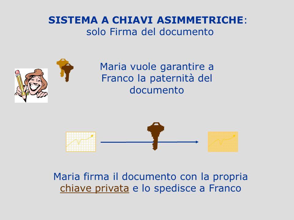 LA CERTIFICATION AUTHORITY CURA LA PUBBLICITA DELLE CHIAVI PUBBLICHE Chiave pubblica: Creata il 01/01/99 Revocata: NO Certificato Nome: Maria Chiave p