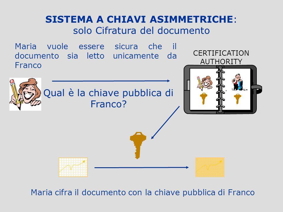 SISTEMA A CHIAVI ASIMMETRICHE: solo Firma del documento Qual è la chiave pubblica di Maria? Autenticazione degli interlocutori Autenticazione degli in