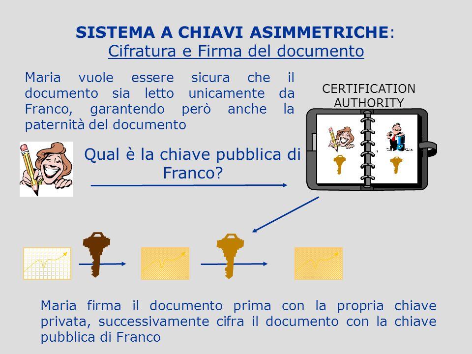 SISTEMA A CHIAVI ASIMMETRICHE: solo Cifratura del documento Riservatezza Riservatezza: Maria è sicura che solo Franco leggerà il documento; Franco sol