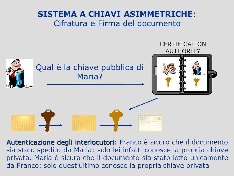 SISTEMA A CHIAVI ASIMMETRICHE: Cifratura e Firma del documento Qual è la chiave pubblica di Franco? Maria firma il documento prima con la propria chia