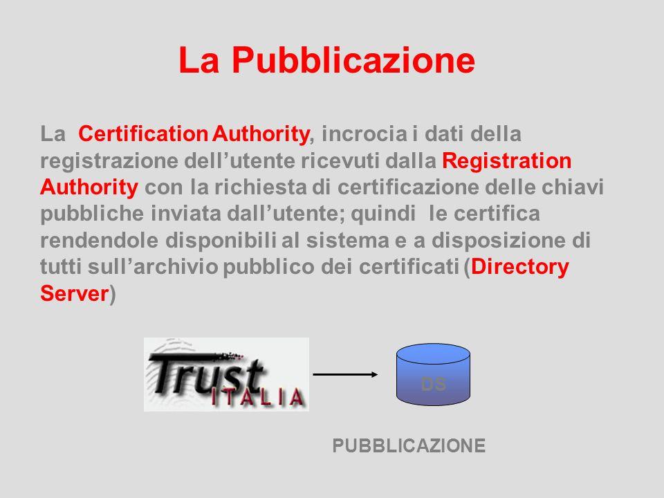 AUTORITA DI CERTIFICAZIONE: INTEROPERABILITY Qual è la chiave pubblica di Charlie? CEEUSA ITALIA UK