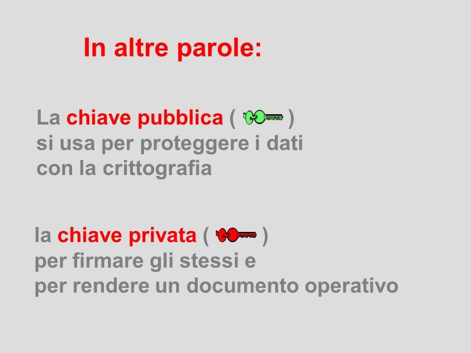 Nessuna chiave, se non la chiave pubblica corrispondente, può riaprire la busta DATI + DATI Nessuna chiave, se non la chiave privata corrispondente, p