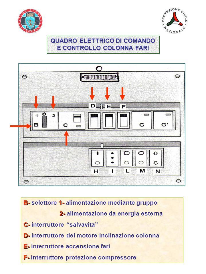 QUADRO ELETTRICO DI COMANDO E CONTROLLO COLONNA FARI B-1- B- selettore 1- alimentazione mediante gruppo 2- 2- alimentazione da energia esterna C- C- i