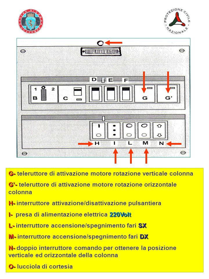 G- G- teleruttore di attivazione motore rotazione verticale colonna G- G- teleruttore di attivazione motore rotazione orizzontale colonna H- H- interr