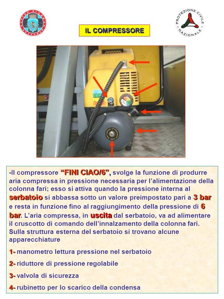 IL COMPRESSORE FINI CIAO/6, serbatoio 3 bar 6 baruscita -Il compressore FINI CIAO/6, svolge la funzione di produrre aria compressa in pressione necess