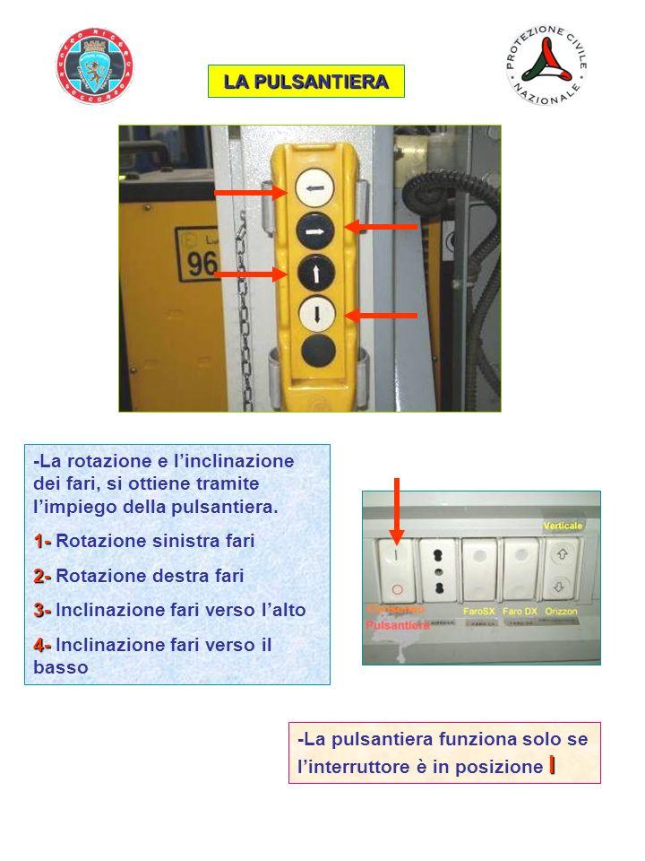 LA PULSANTIERA -La rotazione e linclinazione dei fari, si ottiene tramite limpiego della pulsantiera. 1- 1- Rotazione sinistra fari 2- 2- Rotazione de