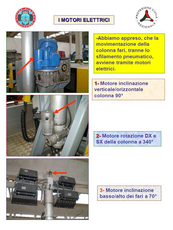-Abbiamo appreso, che la movimentazione della colonna fari, tranne lo sfilamento pneumatico, avviene tramite motori elettrici. 1- 1- Motore inclinazio