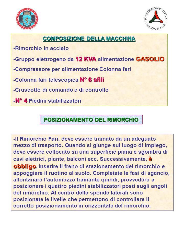 COMPOSIZIONE DELLA MACCHINA -Rimorchio in acciaio 12 KVAGASOLIO -Gruppo elettrogeno da 12 KVA alimentazione GASOLIO -Compressore per alimentazione Col