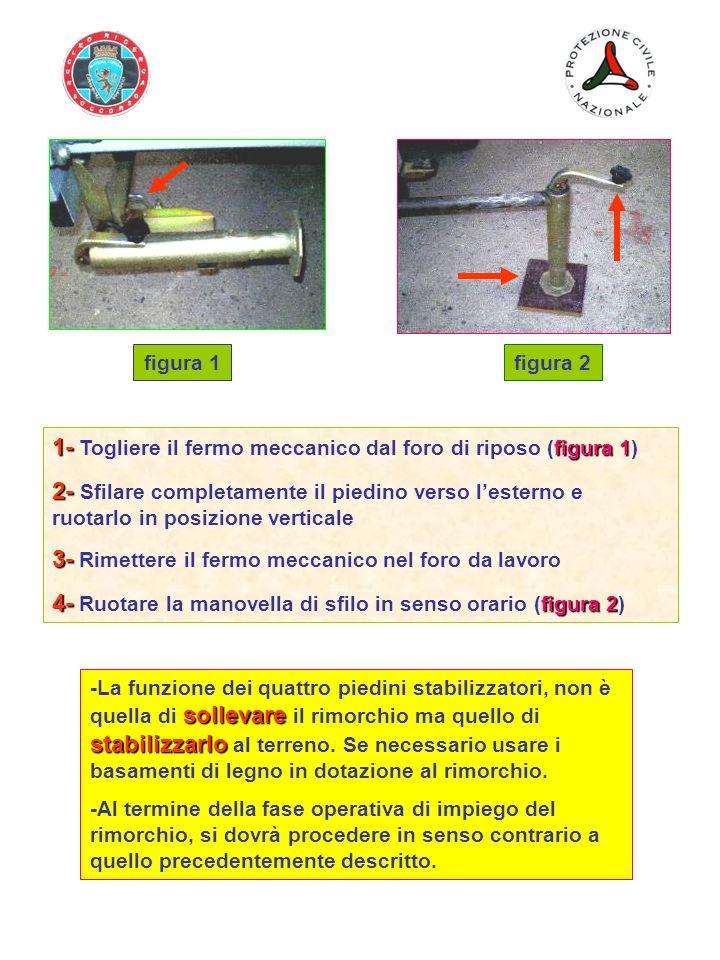 figura 1figura 2 1- figura 1 1- Togliere il fermo meccanico dal foro di riposo (figura 1) 2- 2- Sfilare completamente il piedino verso lesterno e ruot