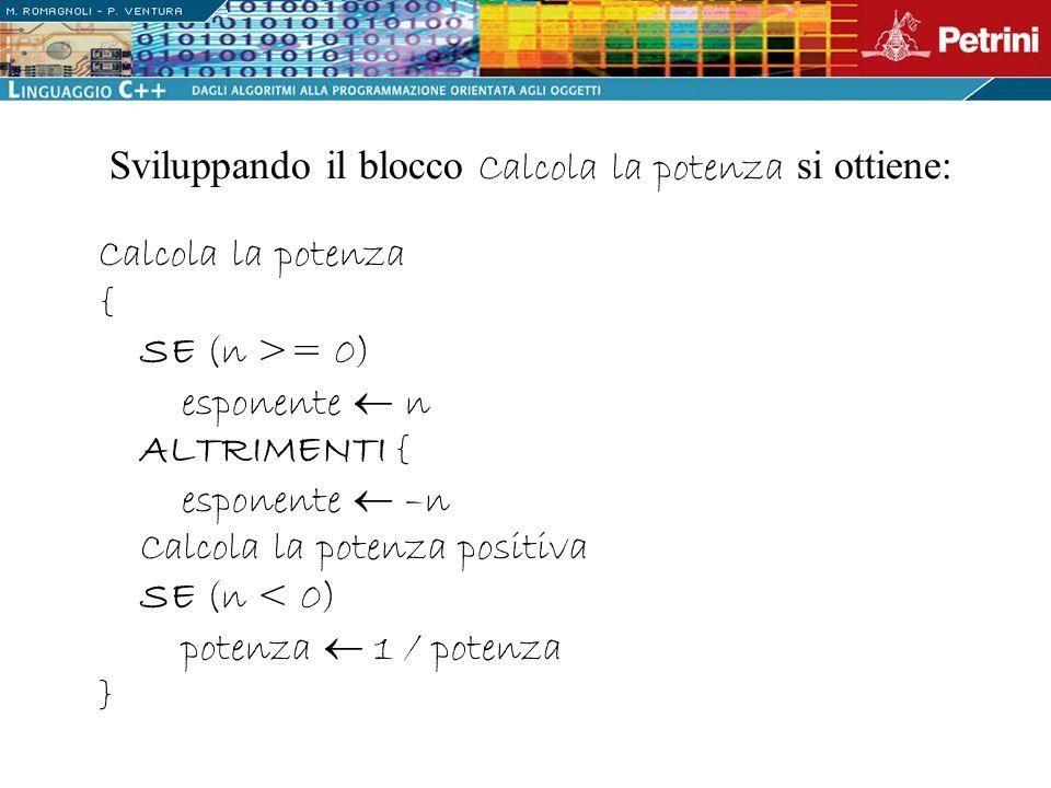 Calcola la potenza { SE (n >= 0) esponente n ALTRIMENTI { esponente –n Calcola la potenza positiva SE (n < 0) potenza 1 / potenza } Sviluppando il blo