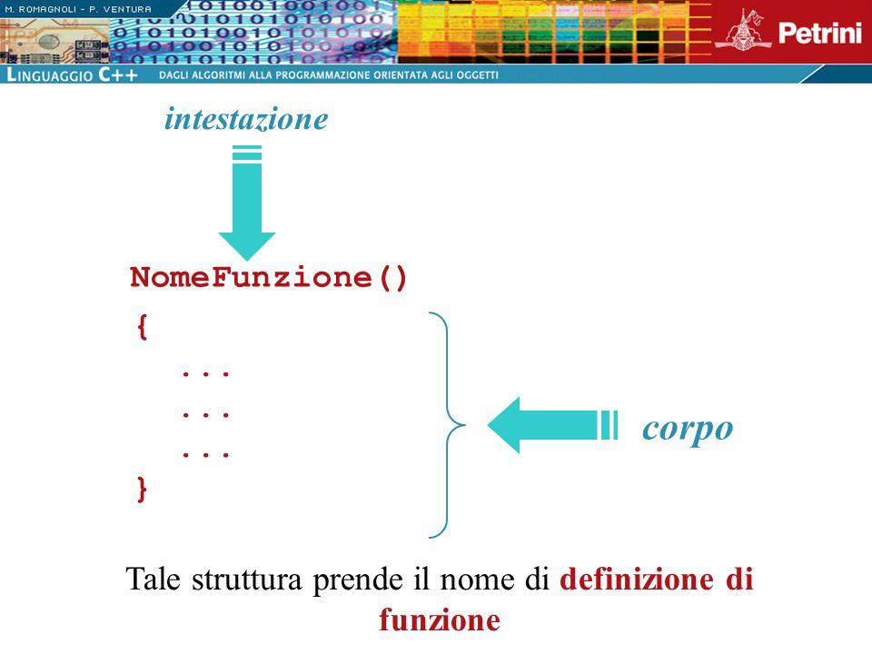 Tale struttura prende il nome di definizione di funzione NomeFunzione() intestazione {......... } corpo