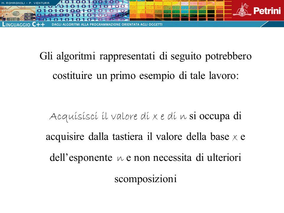 Si osservi come la struttura delle funzioni utilizzate dal programma sia simile a quella della funzione principale main.