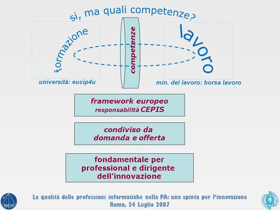 competenze framework europeo responsabilità CEPIS condiviso da domanda e offerta fondamentale per professional e dirigente dellinnovazione università: eucip4umin.