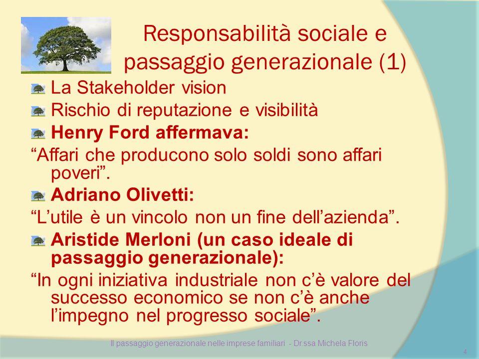Responsabilità sociale e passaggio generazionale (1) La Stakeholder vision Rischio di reputazione e visibilità Henry Ford affermava: Affari che produc