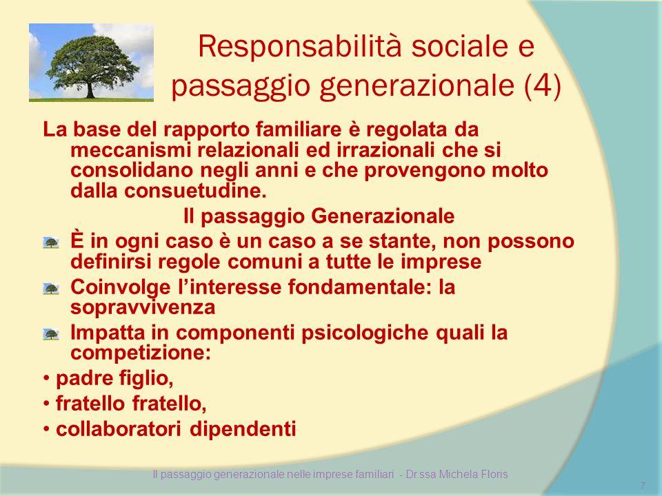 Responsabilità sociale e passaggio generazionale (5) IL SACRIFICIO E LA FATICA SI DIVIDONO mentre IL DOLORE SI MOLTIPLICA DOLORE SOFFERENZA ANGOSCIA DISPERAZIONE O FELICITA IMPEGNO SERENITA COLLABORAZIONE Il passaggio generazionale nelle imprese familiari - Dr.ssa Michela Floris 8