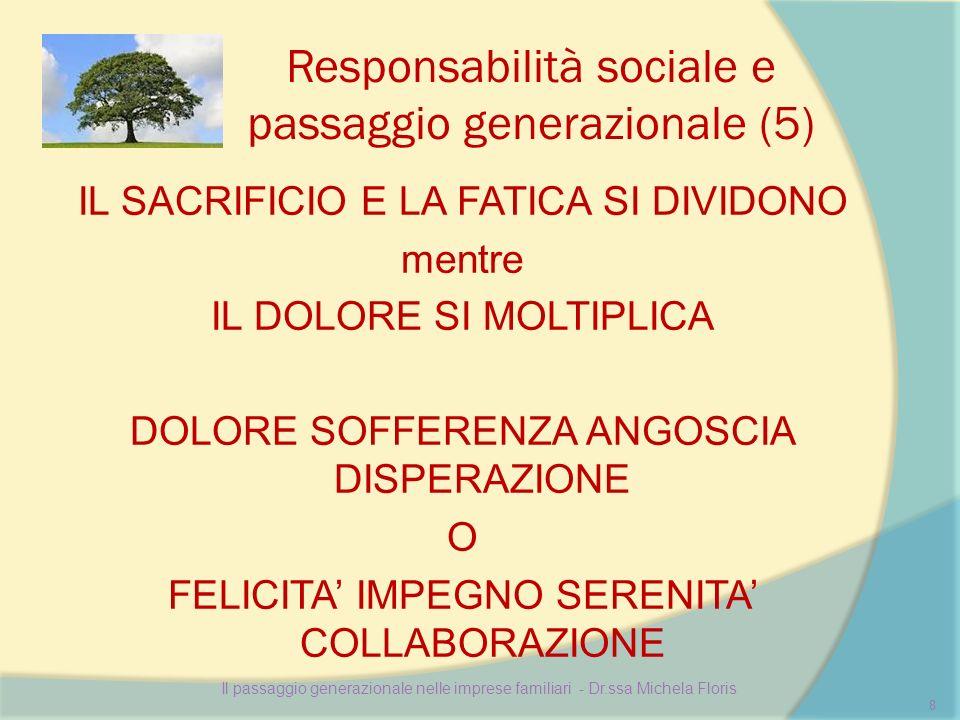 Responsabilità sociale e passaggio generazionale (5) IL SACRIFICIO E LA FATICA SI DIVIDONO mentre IL DOLORE SI MOLTIPLICA DOLORE SOFFERENZA ANGOSCIA D