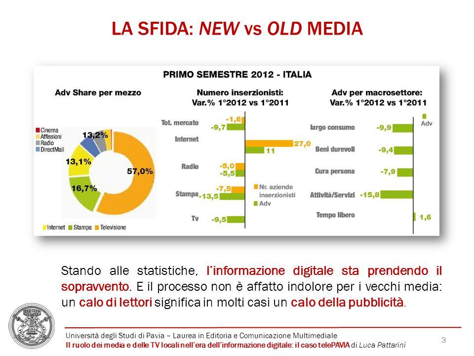 3 LA SFIDA: NEW vs OLD MEDIA Università degli Studi di Pavia – Laurea in Editoria e Comunicazione Multimediale Il ruolo dei media e delle TV locali ne