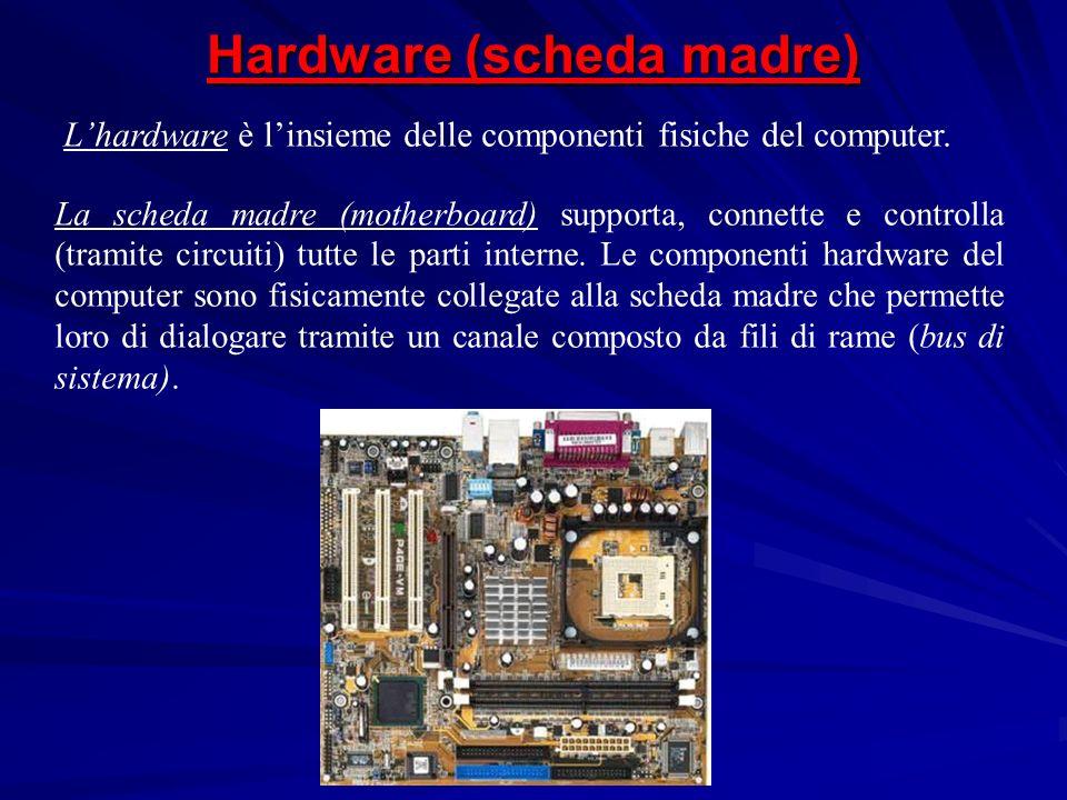 La scheda madre (motherboard) supporta, connette e controlla (tramite circuiti) tutte le parti interne. Le componenti hardware del computer sono fisic