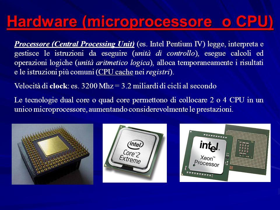 Processore (Central Processing Unit) (es. Intel Pentium IV) legge, interpreta e gestisce le istruzioni da eseguire (unità di controllo), esegue calcol