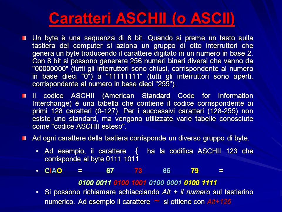 Caratteri ASCHII (o ASCII) Un byte è una sequenza di 8 bit. Quando si preme un tasto sulla tastiera del computer si aziona un gruppo di otto interrutt