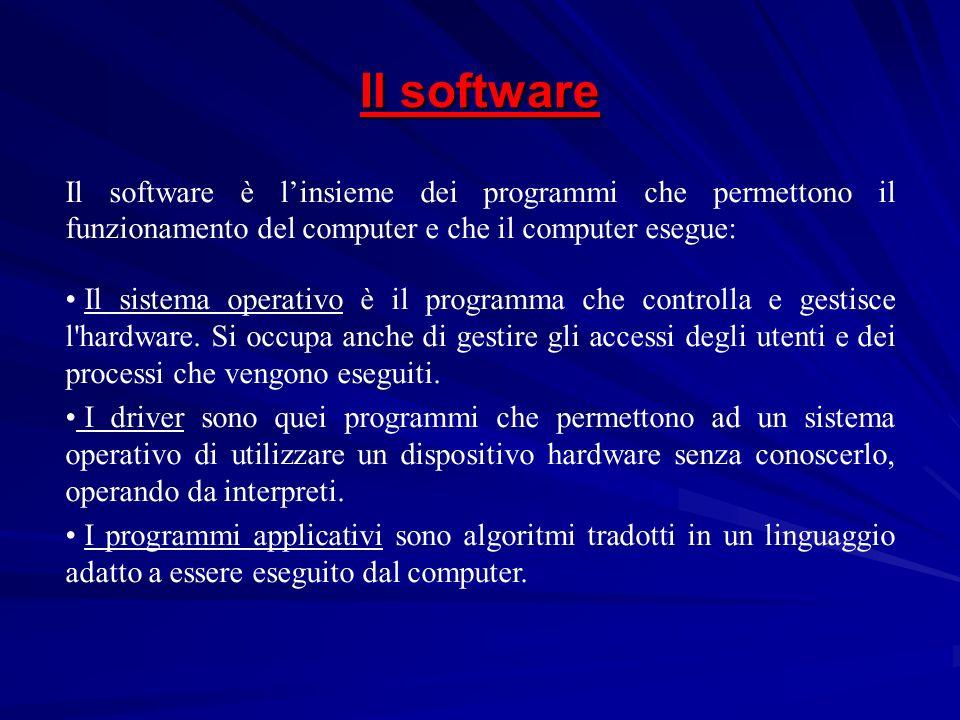 Il software è linsieme dei programmi che permettono il funzionamento del computer e che il computer esegue: Il sistema operativo è il programma che co