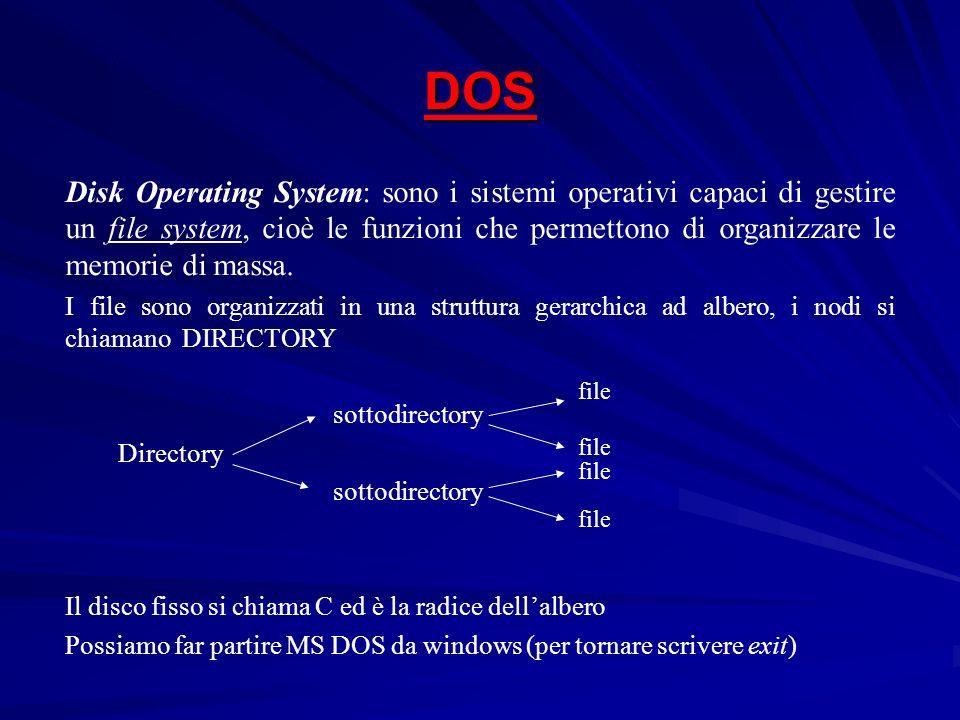 Disk Operating System: sono i sistemi operativi capaci di gestire un file system, cioè le funzioni che permettono di organizzare le memorie di massa.