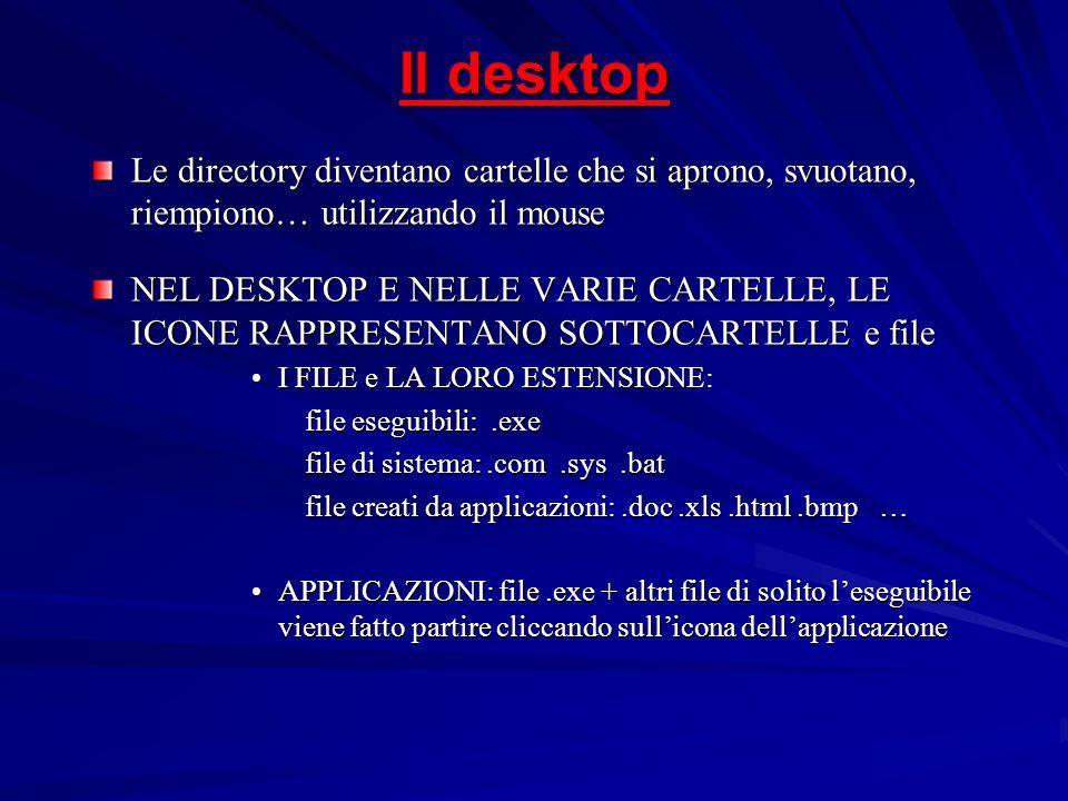Il desktop Le directory diventano cartelle che si aprono, svuotano, riempiono… utilizzando il mouse NEL DESKTOP E NELLE VARIE CARTELLE, LE ICONE RAPPR