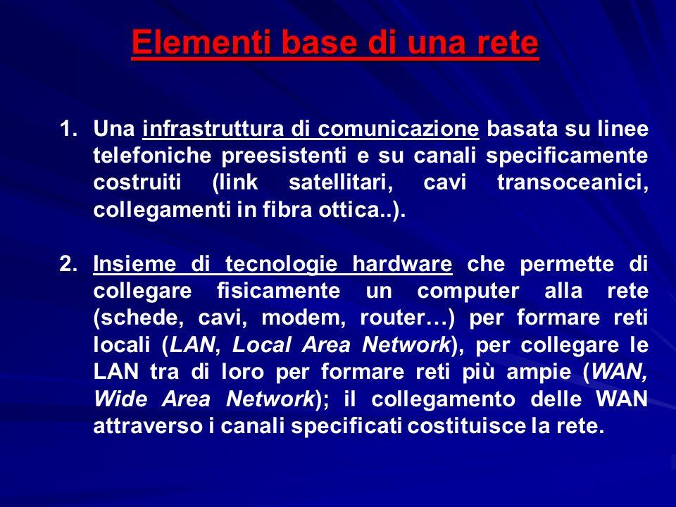 Elementi base di una rete 1.Una infrastruttura di comunicazione basata su linee telefoniche preesistenti e su canali specificamente costruiti (link sa