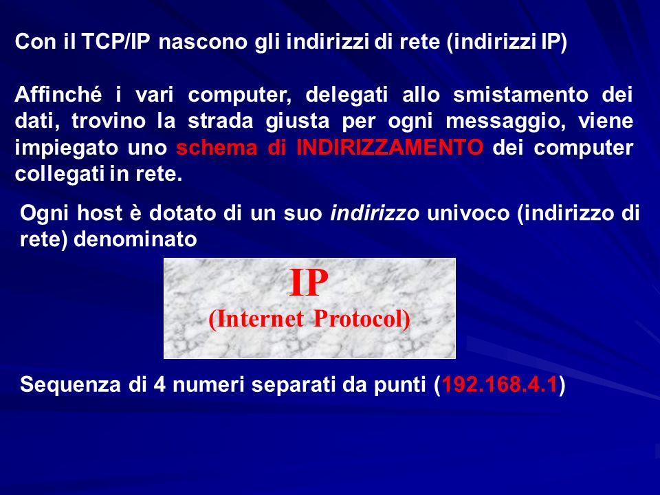 Con il TCP/IP nascono gli indirizzi di rete (indirizzi IP) Affinché i vari computer, delegati allo smistamento dei dati, trovino la strada giusta per