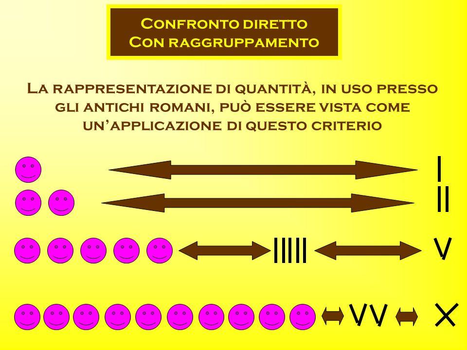 La rappresentazione di quantità, in uso presso gli antichi romani, può essere vista come unapplicazione di questo criterio Confronto diretto Con raggruppamento