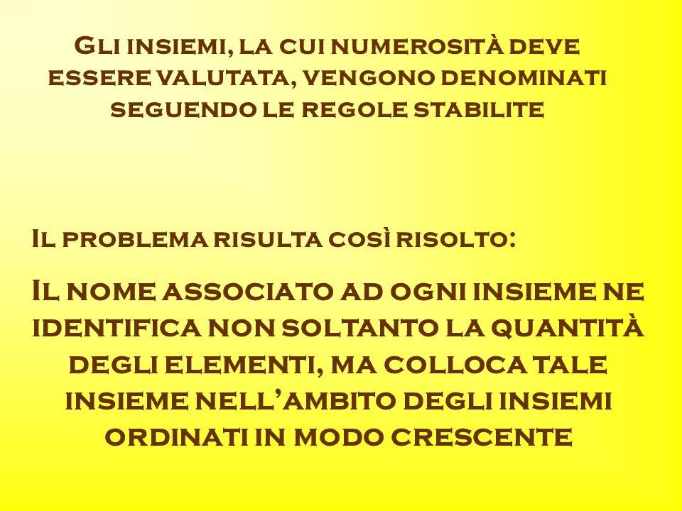 Gli insiemi, la cui numerosità deve essere valutata, vengono denominati seguendo le regole stabilite Il problema risulta così risolto: Il nome associa