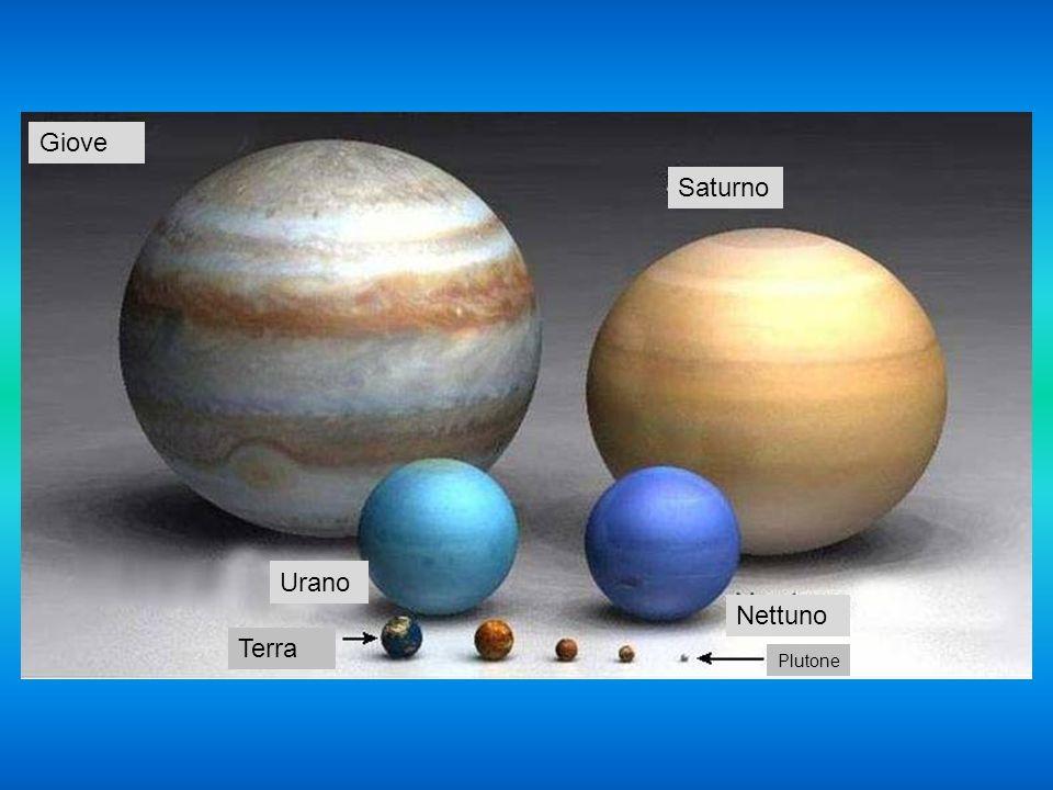 Terra Plutone Saturno Giove Urano Nettuno