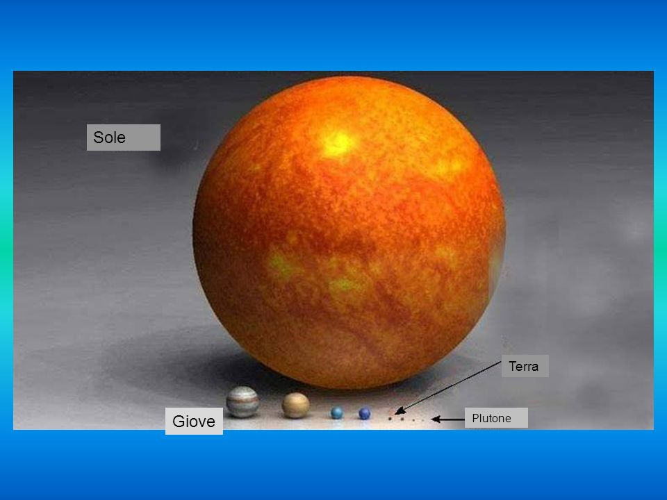 Posizione attuale Voyager 1 (102 AU)