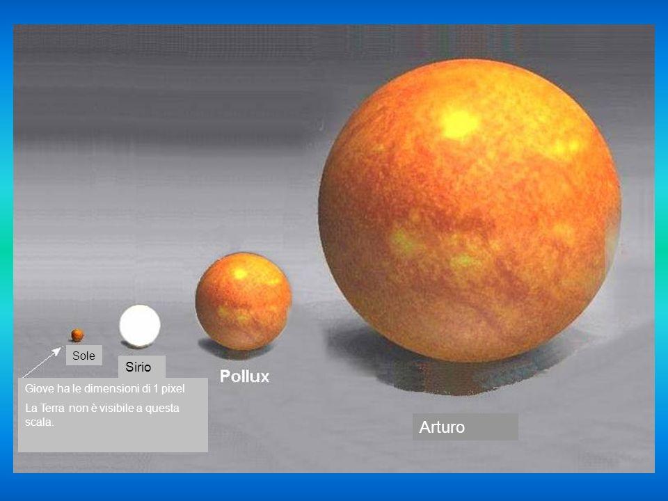 Sole Terra Plutone Giove