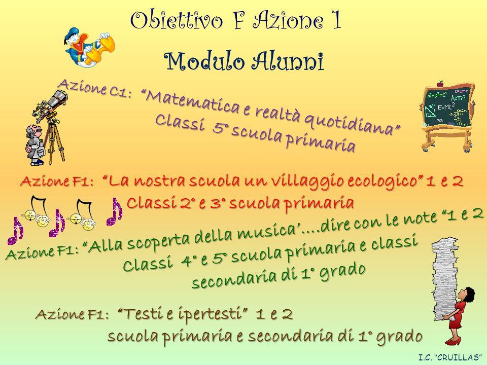 Obiettivo F Azione 1 Modulo Alunni Azione C1: Matematica e realtà quotidiana Classi 5° scuola primaria Classi 5° scuola primaria Azione F1: La nostra