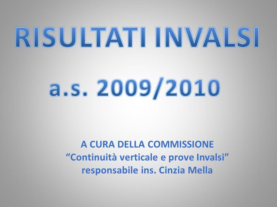 A CURA DELLA COMMISSIONE Continuità verticale e prove Invalsi responsabile ins. Cinzia Mella