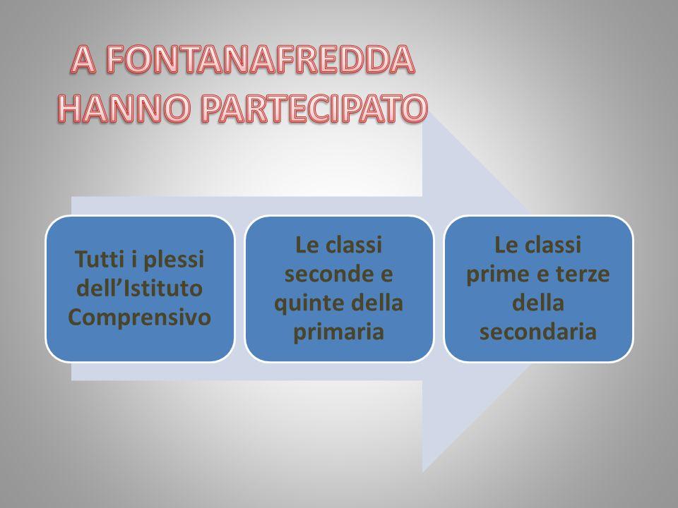 Tutti i plessi dellIstituto Comprensivo Le classi seconde e quinte della primaria Le classi prime e terze della secondaria