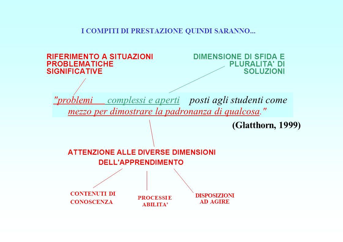 DISPOSIZIONI AD AGIRE CONTENUTI DI CONOSCENZA I COMPITI DI PRESTAZIONE QUINDI SARANNO...