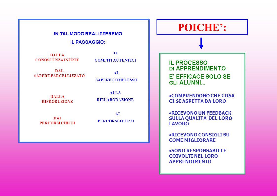 POICHE: IL PROCESSO DI APPRENDIMENTO E EFFICACE SOLO SE GLI ALUNNI...