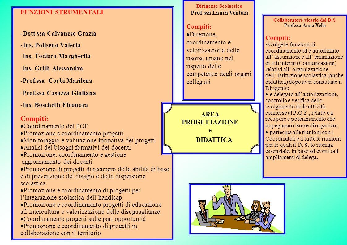 FUNZIONI STRUMENTALI -Dott.ssa Calvanese Grazia -Ins.