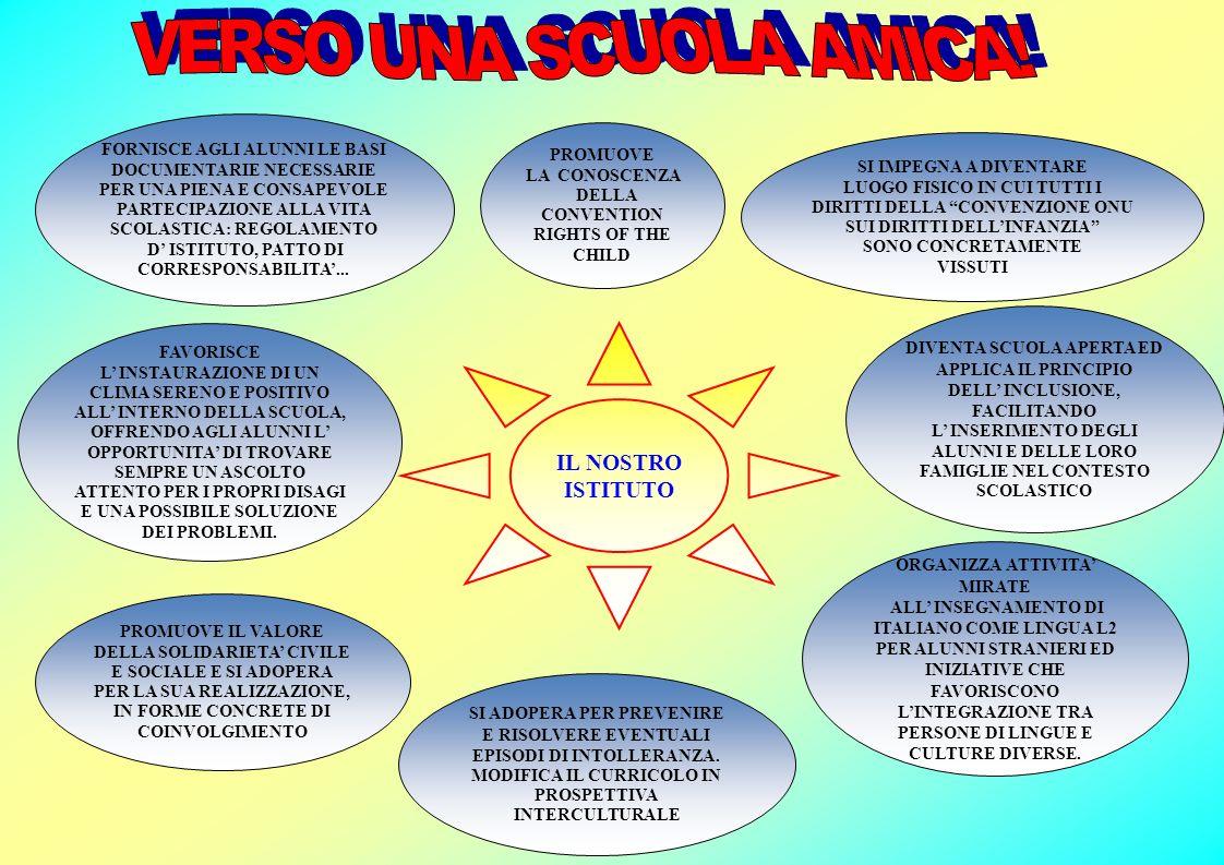 IL NOSTRO ISTITUTO PROMUOVE LA CONOSCENZA DELLA CONVENTION RIGHTS OF THE CHILD SI IMPEGNA A DIVENTARE LUOGO FISICO IN CUI TUTTI I DIRITTI DELLA CONVENZIONE ONU SUI DIRITTI DELLINFANZIA SONO CONCRETAMENTE VISSUTI FORNISCE AGLI ALUNNI LE BASI DOCUMENTARIE NECESSARIE PER UNA PIENA E CONSAPEVOLE PARTECIPAZIONE ALLA VITA SCOLASTICA: REGOLAMENTO D ISTITUTO, PATTO DI CORRESPONSABILITA...