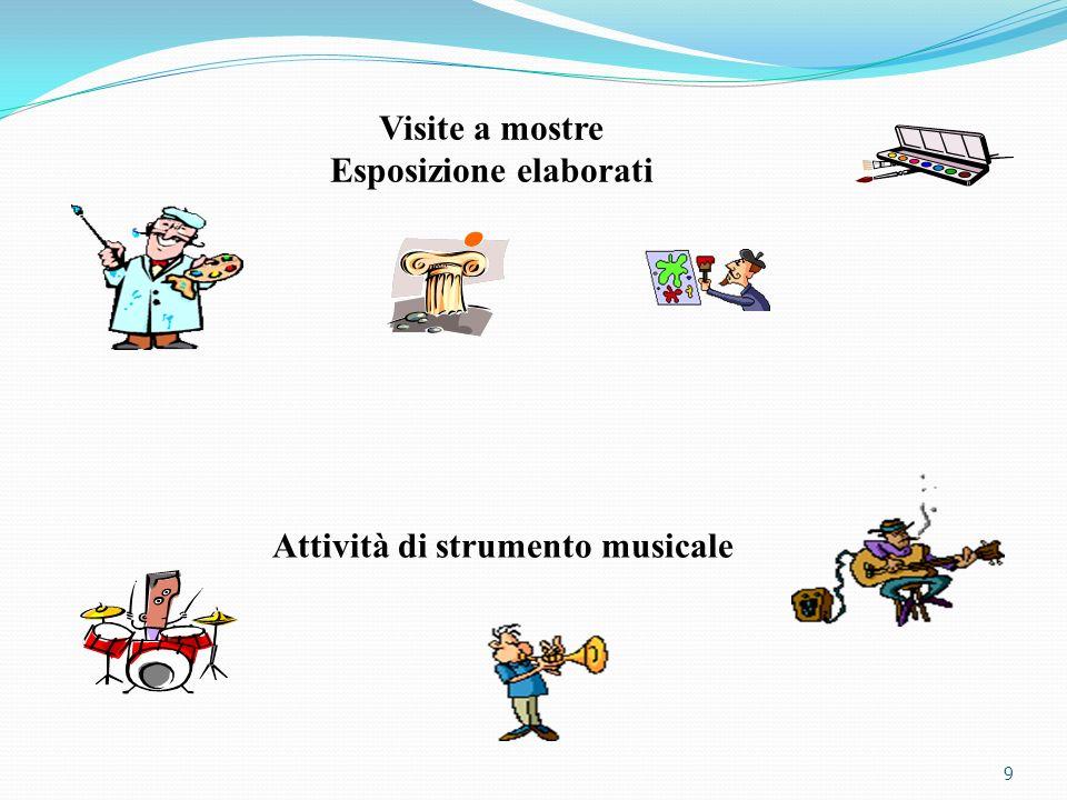 9 Visite a mostre Esposizione elaborati Attività di strumento musicale