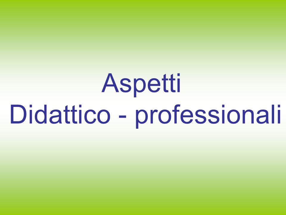 Aspetti Didattico - professionali