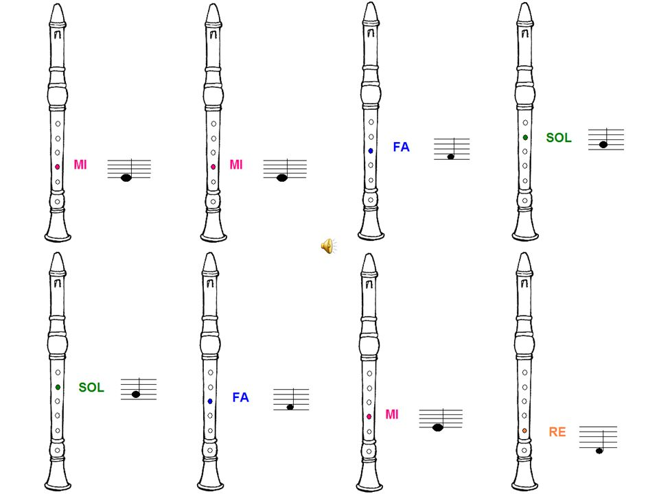 I bambini del 157° Circolo Didattico Torrimpietra eseguono al flauto Vi mostrano inoltre la diteggiatura per poter eseguire correttamente il brano. Fa
