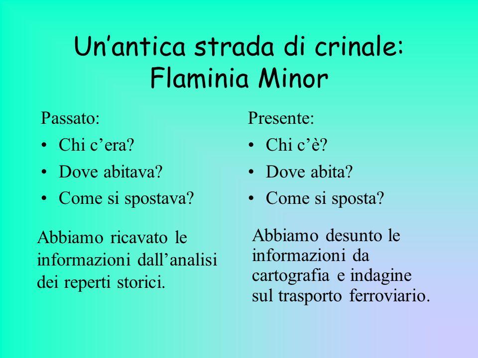 Unantica strada di crinale: Flaminia Minor Passato: Chi cera.