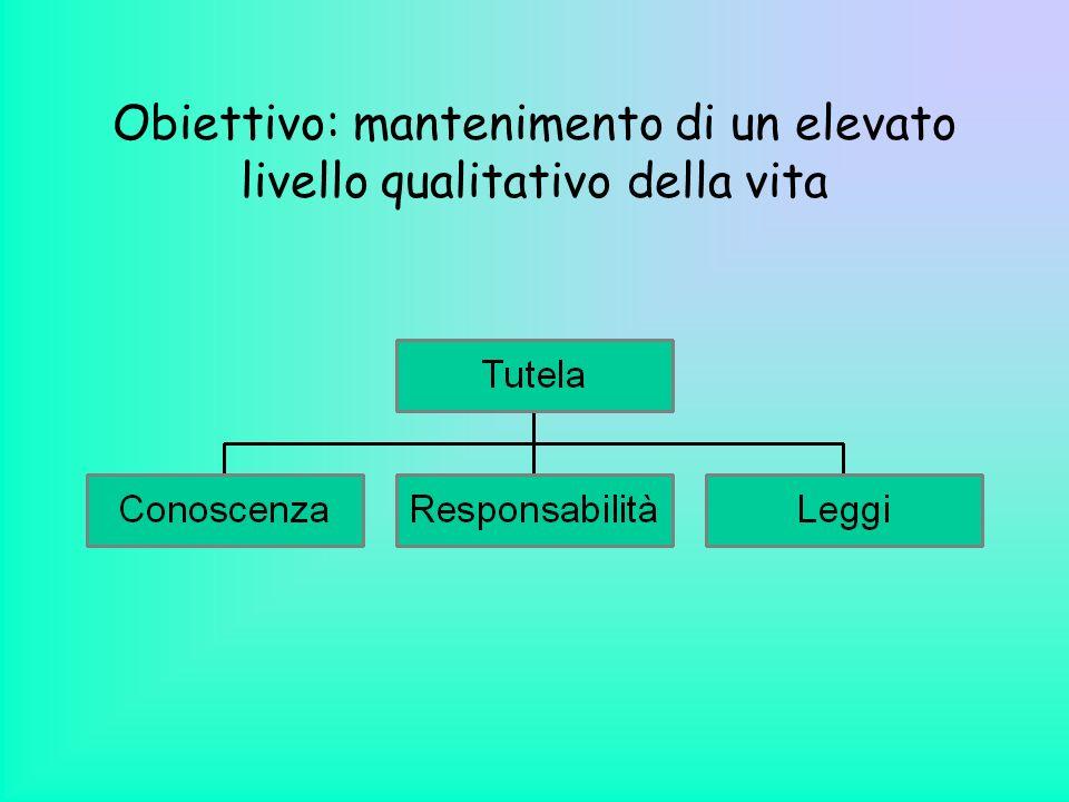 Obiettivo: mantenimento di un elevato livello qualitativo della vita