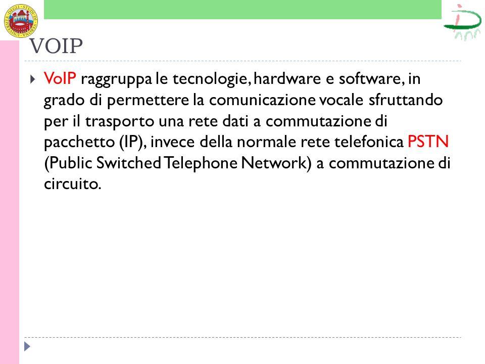 VOIP VoIP raggruppa le tecnologie, hardware e software, in grado di permettere la comunicazione vocale sfruttando per il trasporto una rete dati a commutazione di pacchetto (IP), invece della normale rete telefonica PSTN (Public Switched Telephone Network) a commutazione di circuito.