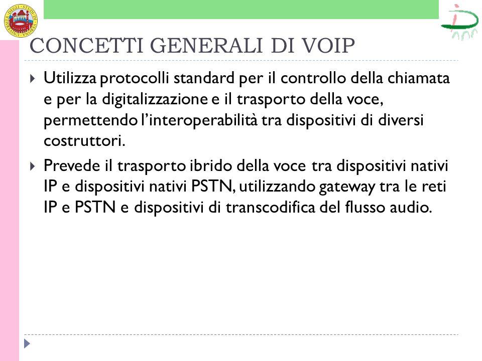 CONCETTI GENERALI DI VOIP Utilizza protocolli standard per il controllo della chiamata e per la digitalizzazione e il trasporto della voce, permettendo linteroperabilità tra dispositivi di diversi costruttori.